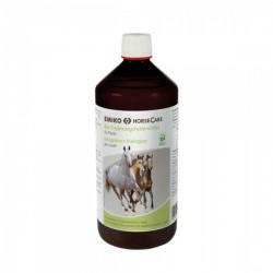 HorseCare Bio...